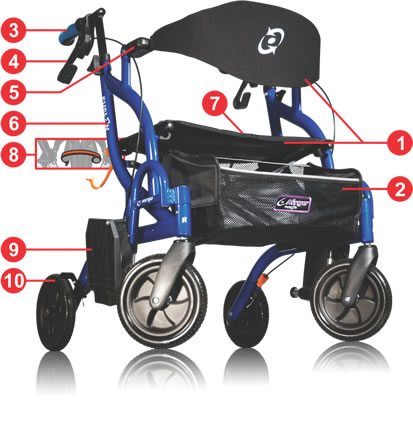 Airgo® Fusion™ Side-Folding Rollator & Transport Chair, product detail