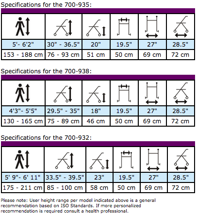Transport Chair Specifications